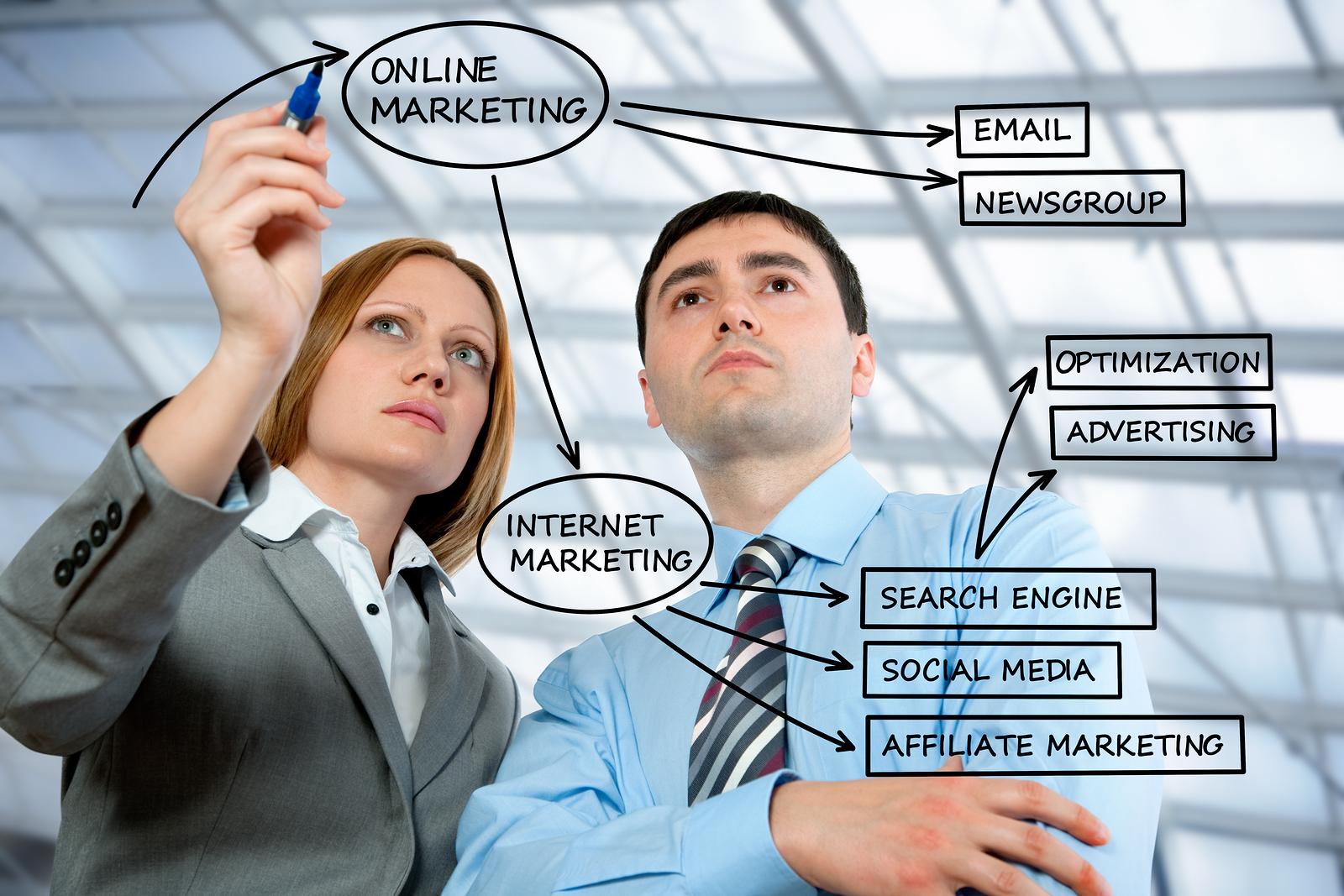 Cách viết một kế hoạch internet marketing