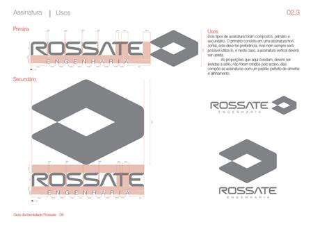 Sử dụng logo trong thương hiệu