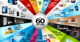 infographic, chữ số, hình ảnh