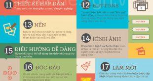 26 điều cần lưu ý trước khi xây dựng website
