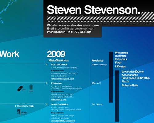 cv for design - Cv Va Resume Khac Nhau