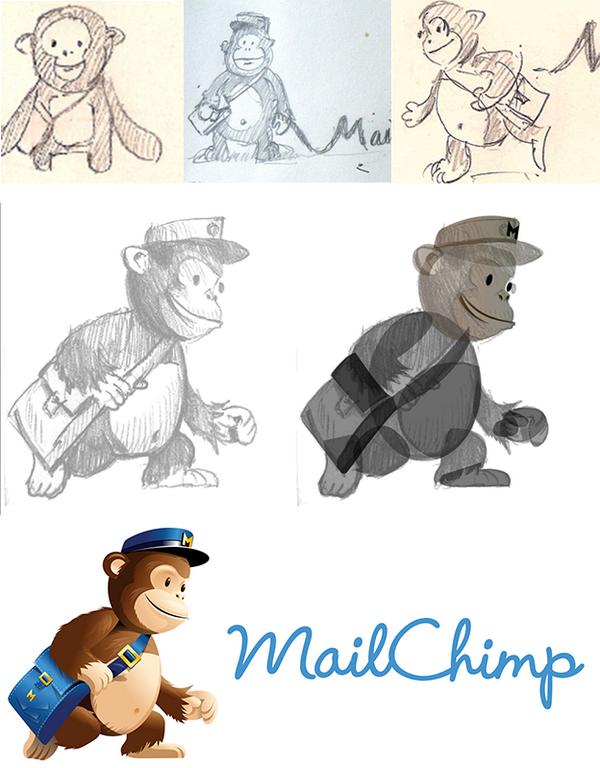 mailchimps