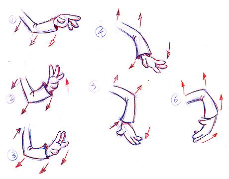 12 nguyên tắc animation hoạt hình