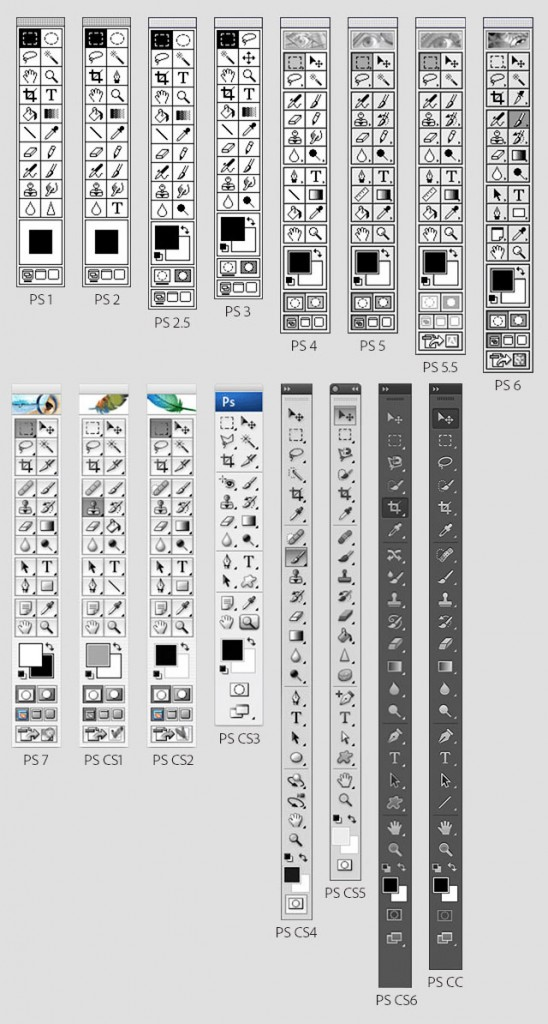 Bảng công cụ Photoshop